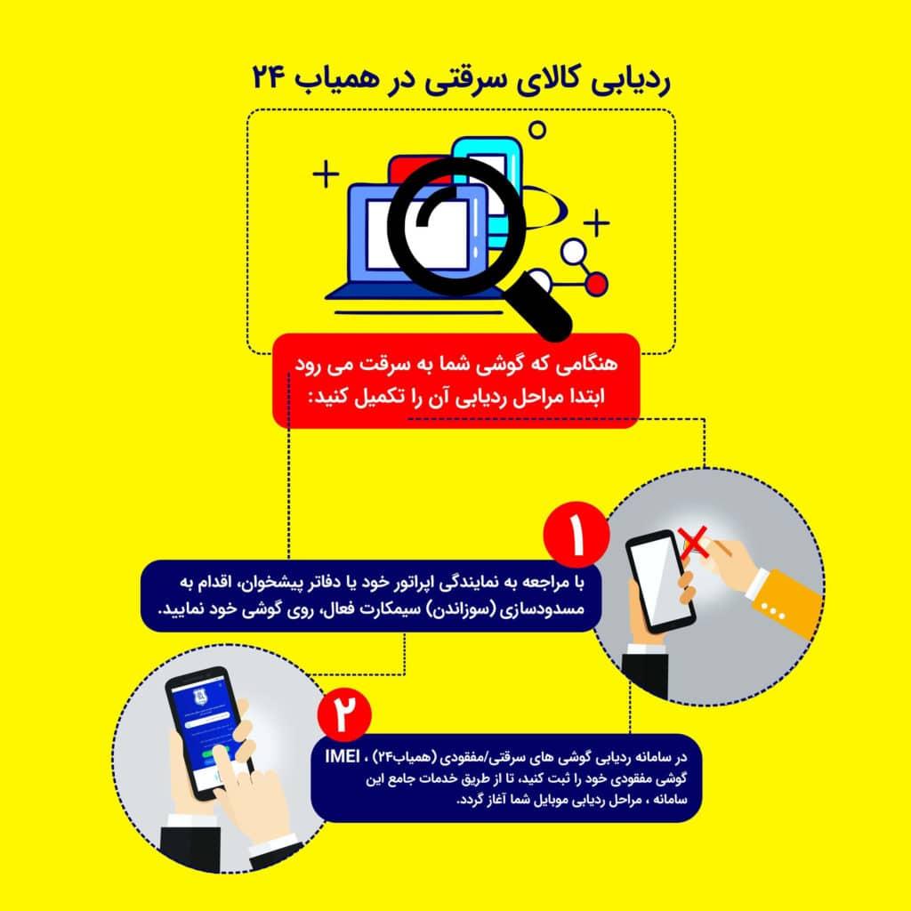 مراحل ردیابی کالای سرقتی در همیاب 24